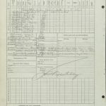 8 May page from USS Lexington deck log, list of casualties