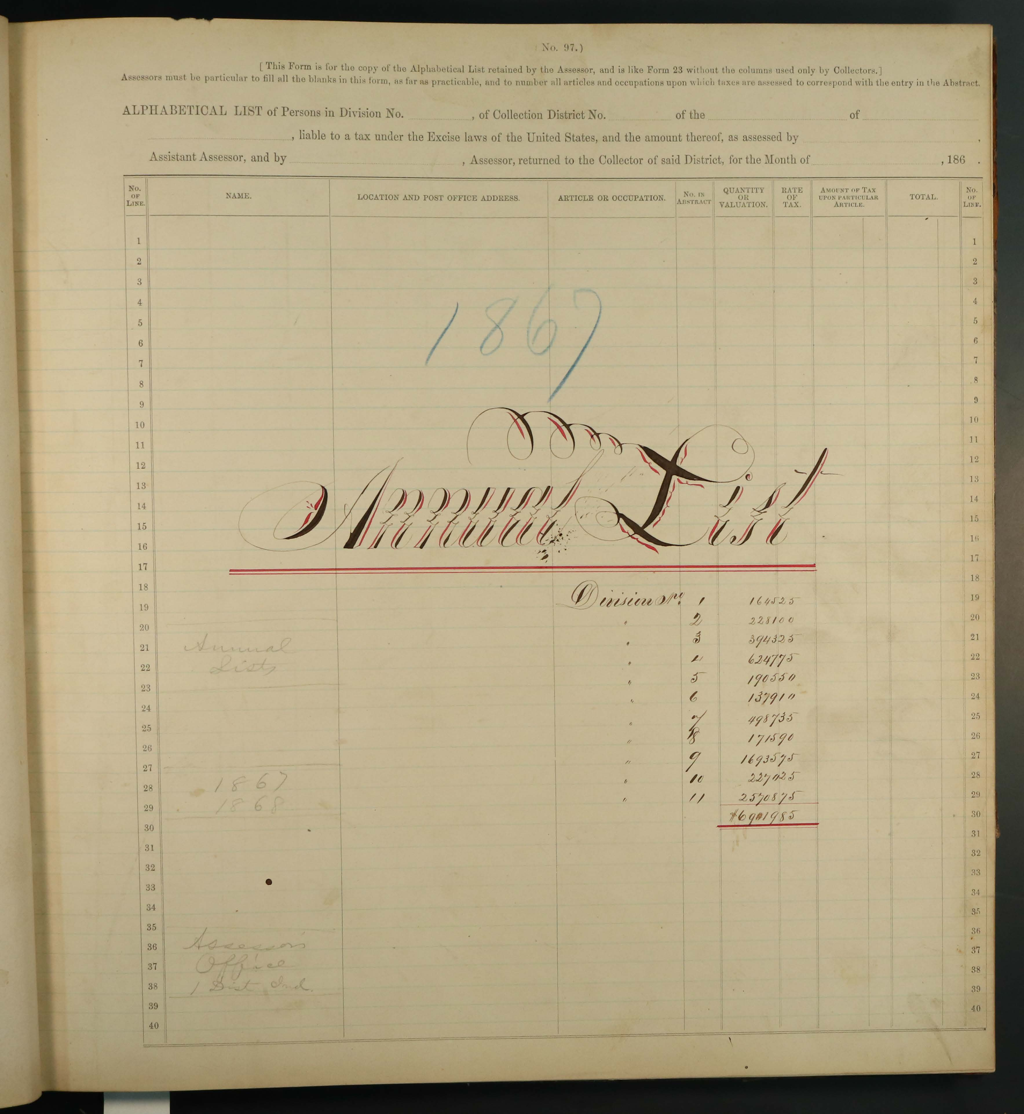 Image of annual list cover page.